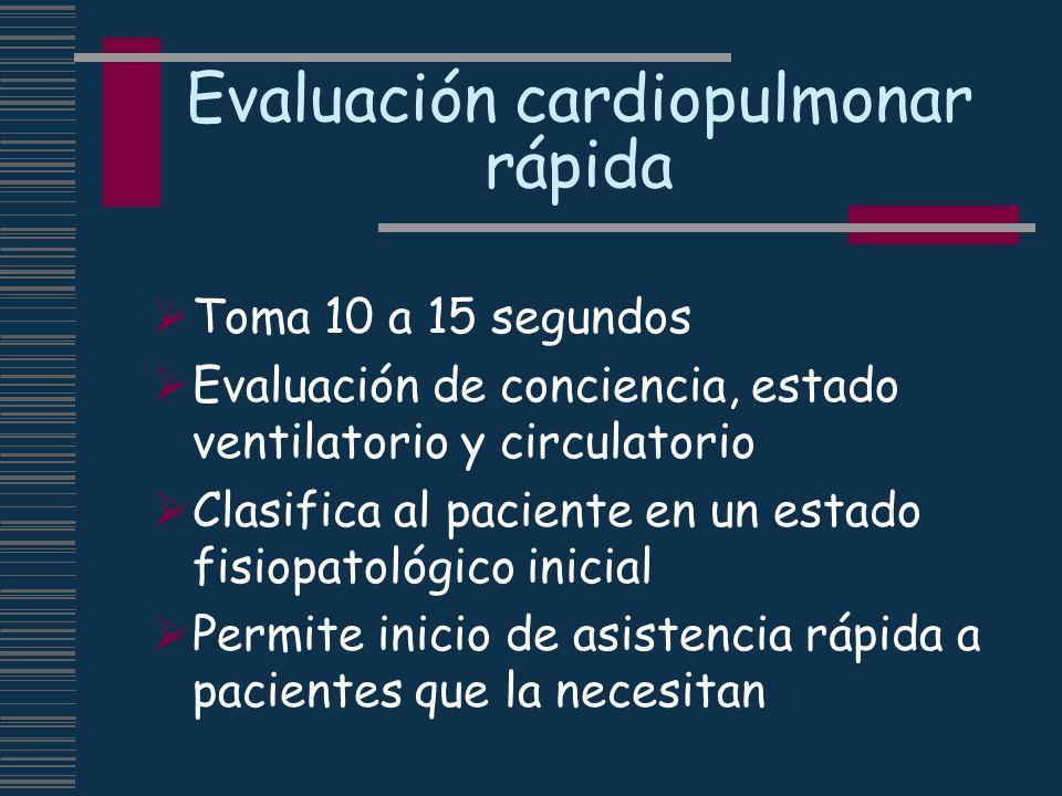 Evaluación cardiopulmonar rápida