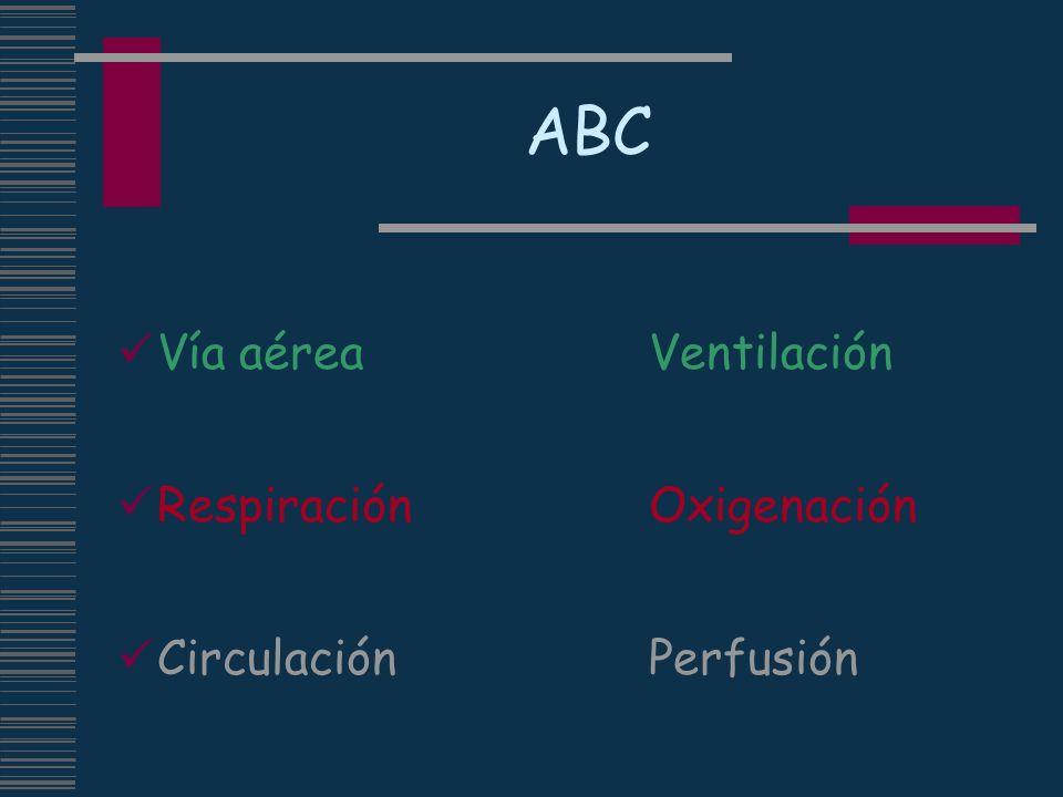 ABC Vía aérea Ventilación Respiración Oxigenación