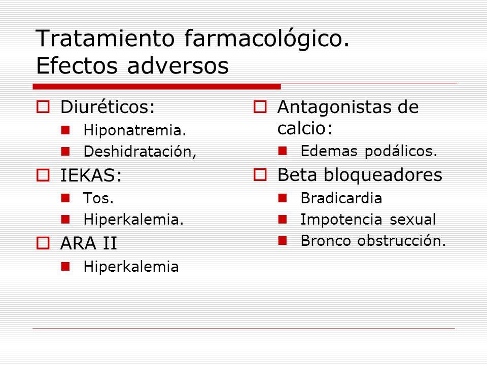 Tratamiento farmacológico. Efectos adversos