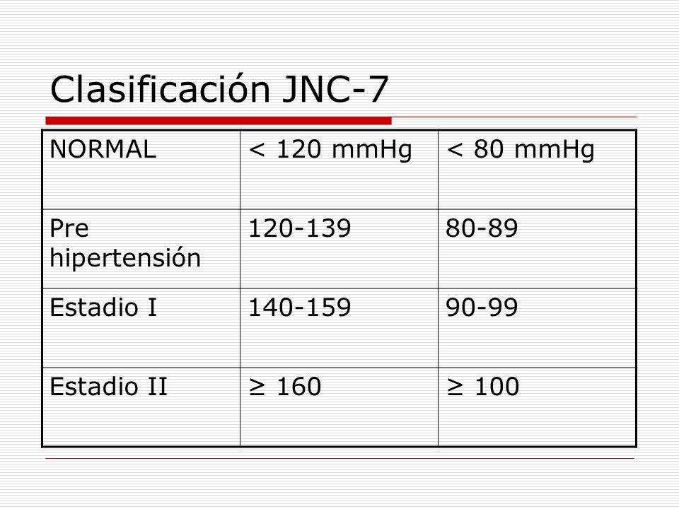 Clasificación JNC-7 NORMAL < 120 mmHg < 80 mmHg Pre hipertensión