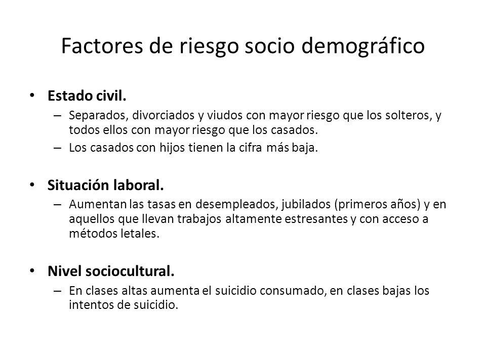 Factores de riesgo socio demográfico