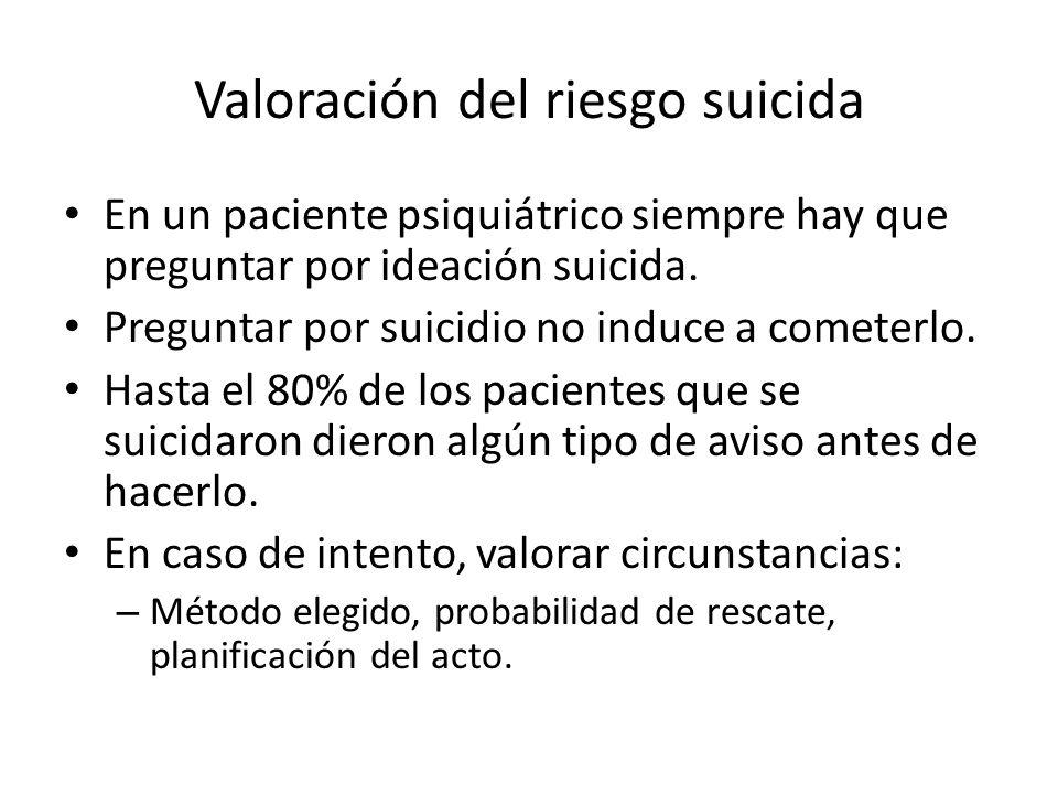 Valoración del riesgo suicida