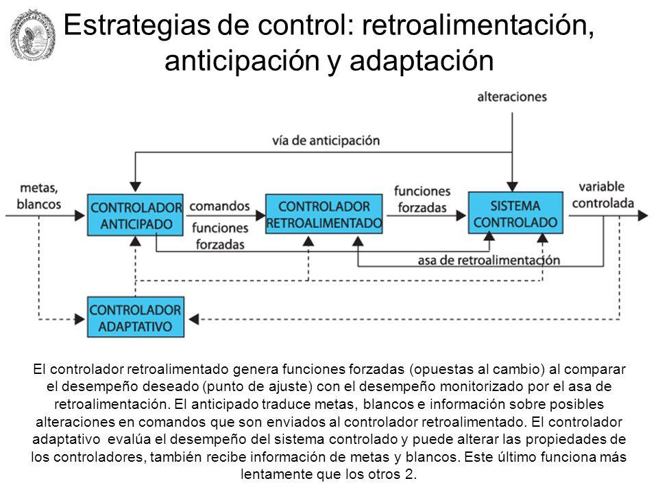 Estrategias de control: retroalimentación, anticipación y adaptación