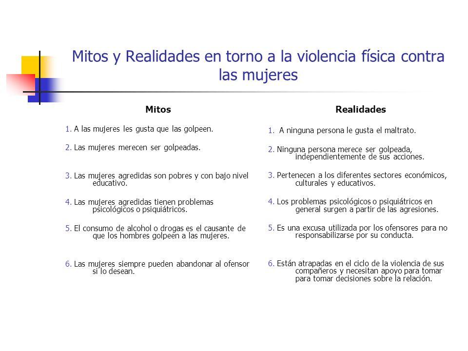 Mitos y Realidades en torno a la violencia física contra las mujeres