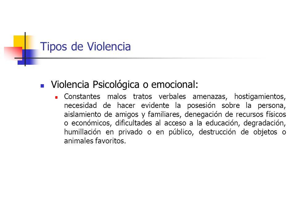 Tipos de Violencia Violencia Psicológica o emocional: