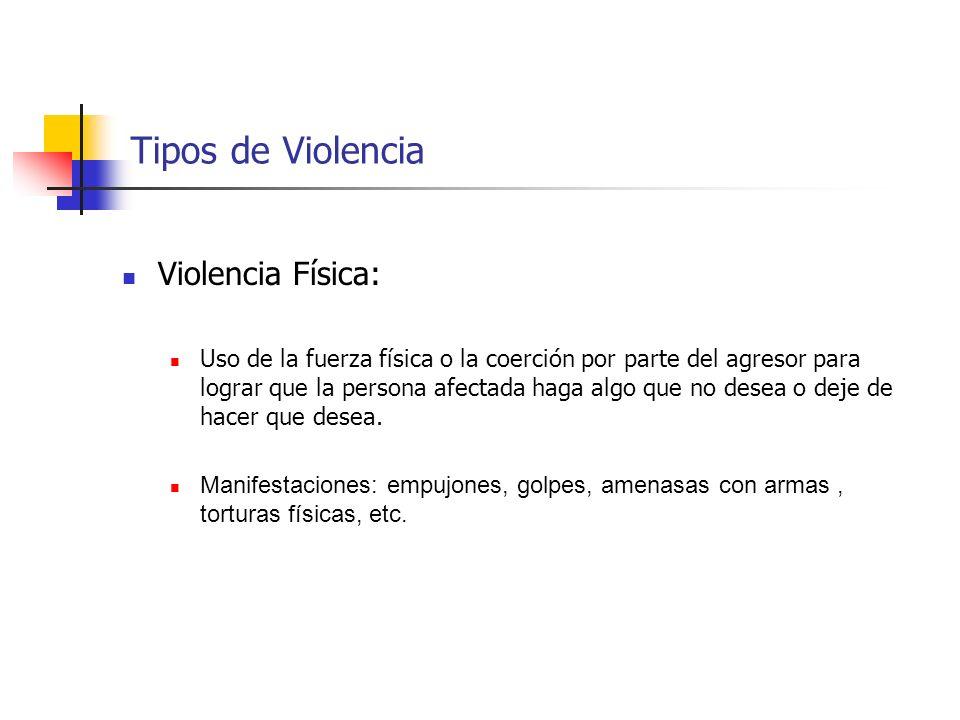 Tipos de Violencia Violencia Física: