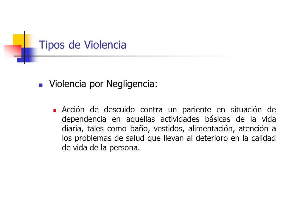 Tipos de Violencia Violencia por Negligencia:
