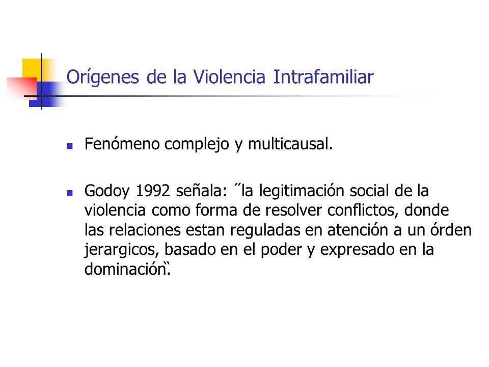 Orígenes de la Violencia Intrafamiliar