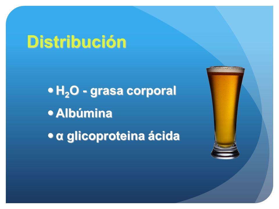 Distribución H2O - grasa corporal Albúmina α glicoproteina ácida