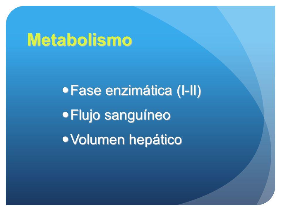 Metabolismo Fase enzimática (I-II) Flujo sanguíneo Volumen hepático