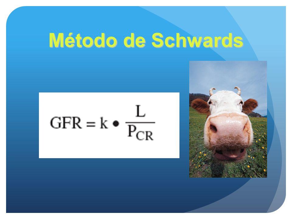 Método de Schwards Hay una gran correlación entre edad gestacional y excreción renal de drogas.