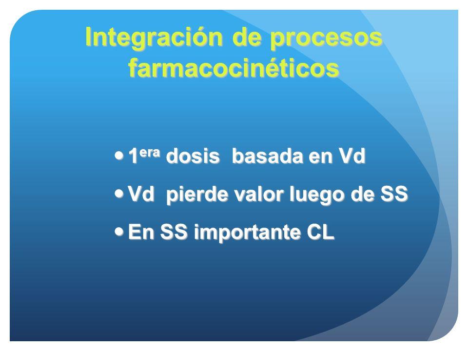 Integración de procesos farmacocinéticos