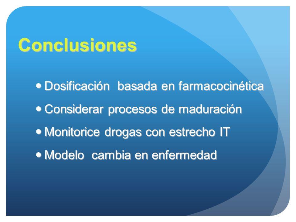 Conclusiones Dosificación basada en farmacocinética