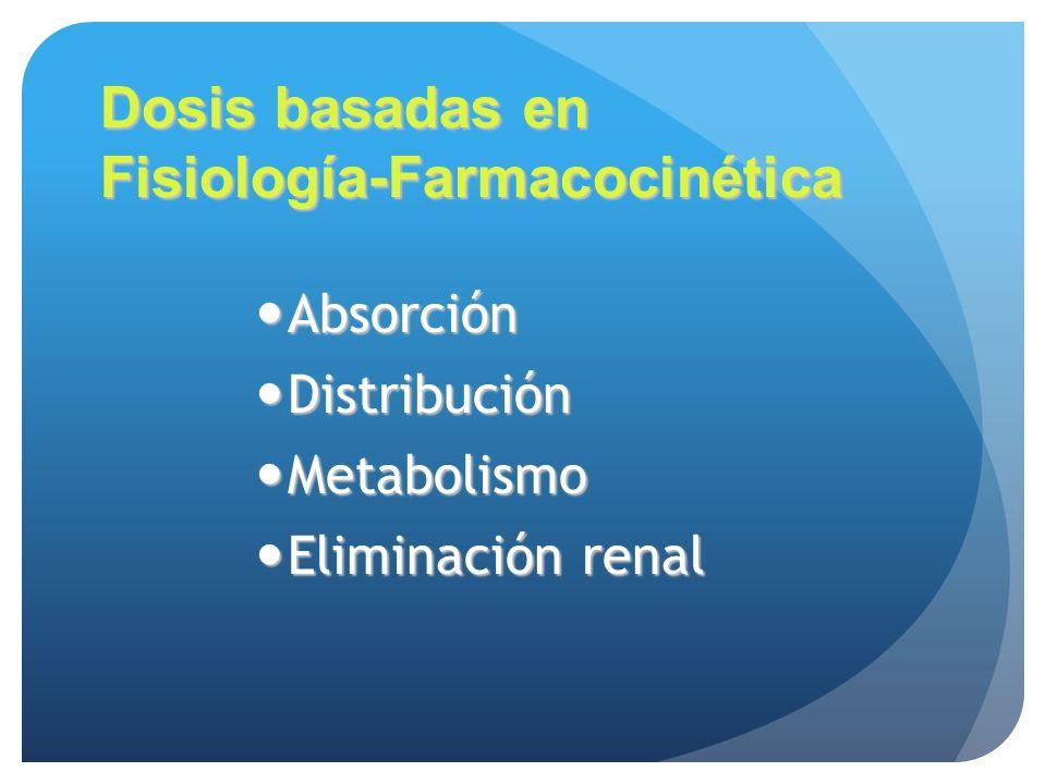 Dosis basadas en Fisiología-Farmacocinética