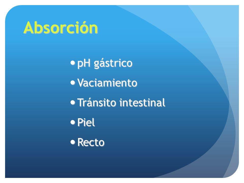 Absorción pH gástrico Vaciamiento Tránsito intestinal Piel Recto