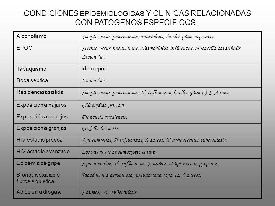 CONDICIONES EPIDEMIOLOGICAS Y CLINICAS RELACIONADAS CON PATOGENOS ESPECIFICOS.,