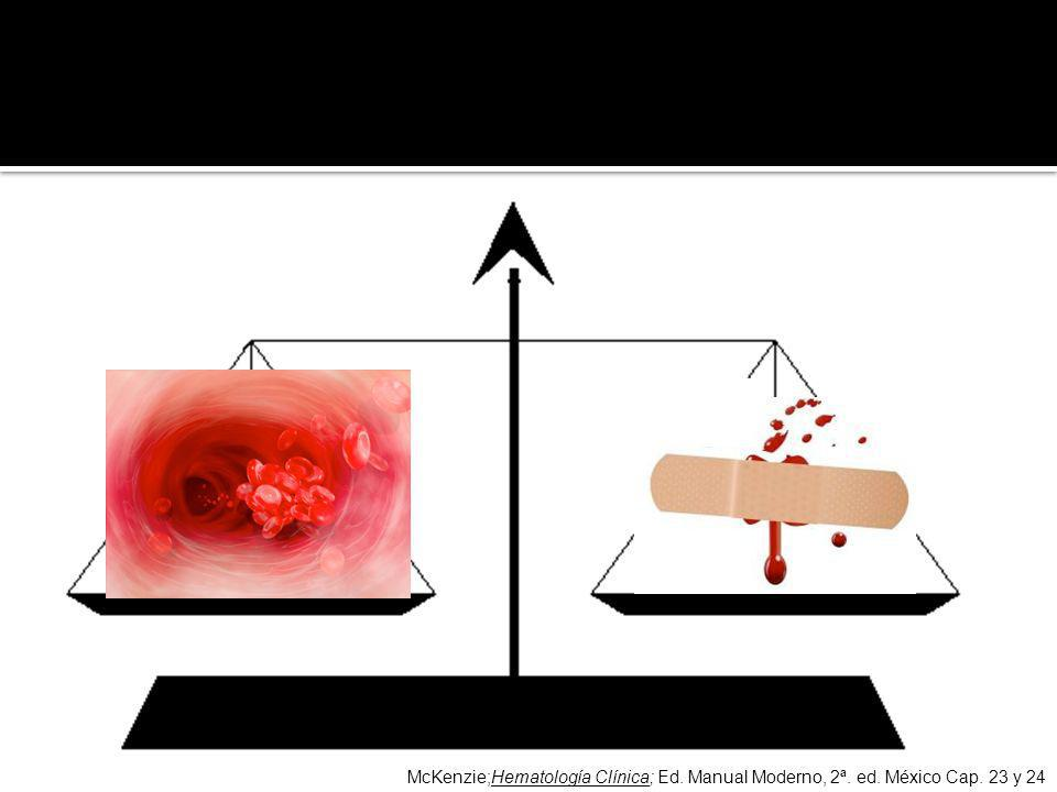 La deficiencia o anomalía del sistema hemostático conlleva una tendencia hemorrágica (e.j. hemofilia), mientras que una acti- vación excesiva puede resultar en trombosis que ocluye la luz del vaso