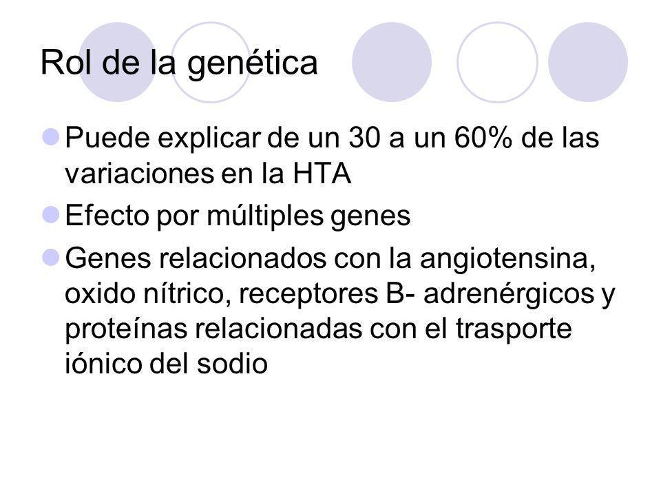 Rol de la genética Puede explicar de un 30 a un 60% de las variaciones en la HTA. Efecto por múltiples genes.