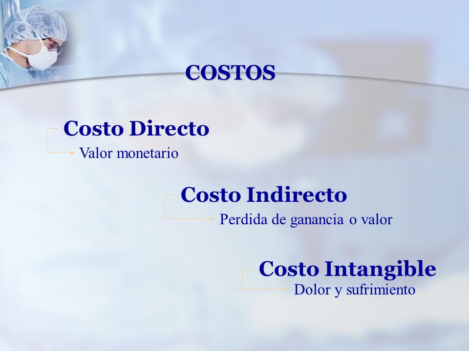 COSTOS Costo Directo Costo Indirecto Costo Intangible Valor monetario