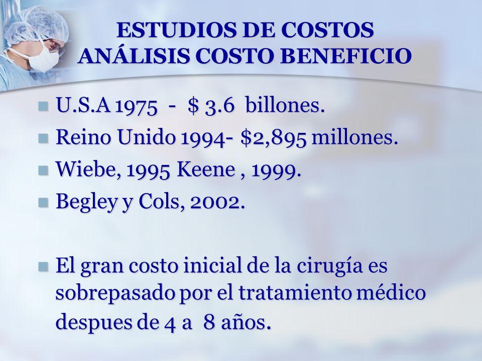 ESTUDIOS DE COSTOS ANÁLISIS COSTO BENEFICIO