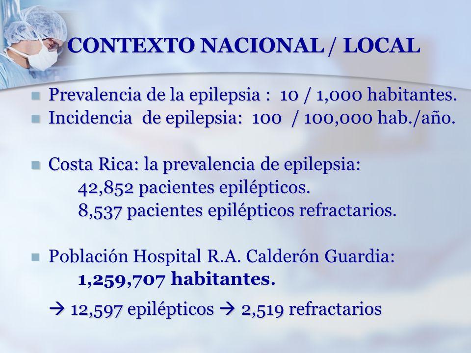 CONTEXTO NACIONAL / LOCAL