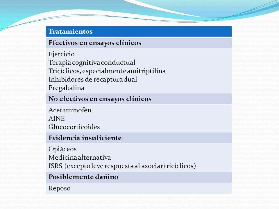 Tratamientos Efectivos en ensayos clínicos. Ejercicio. Terapia cognitiva conductual. Tricíclicos, especialmente amitriptilina.