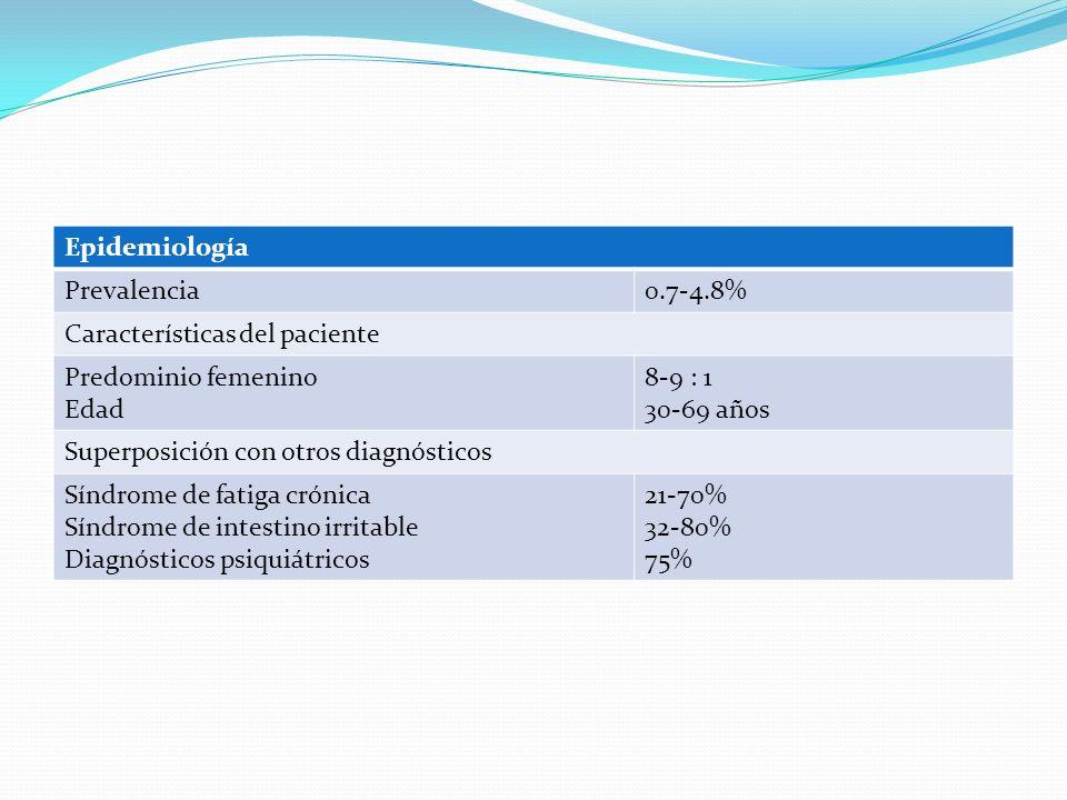 EpidemiologíaPrevalencia. 0.7-4.8% Características del paciente. Predominio femenino. Edad. 8-9 : 1.