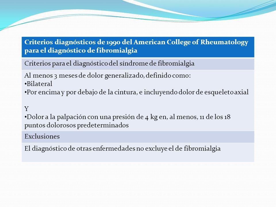 Criterios diagnósticos de 1990 del American College of Rheumatology para el diagnóstico de fibromialgia