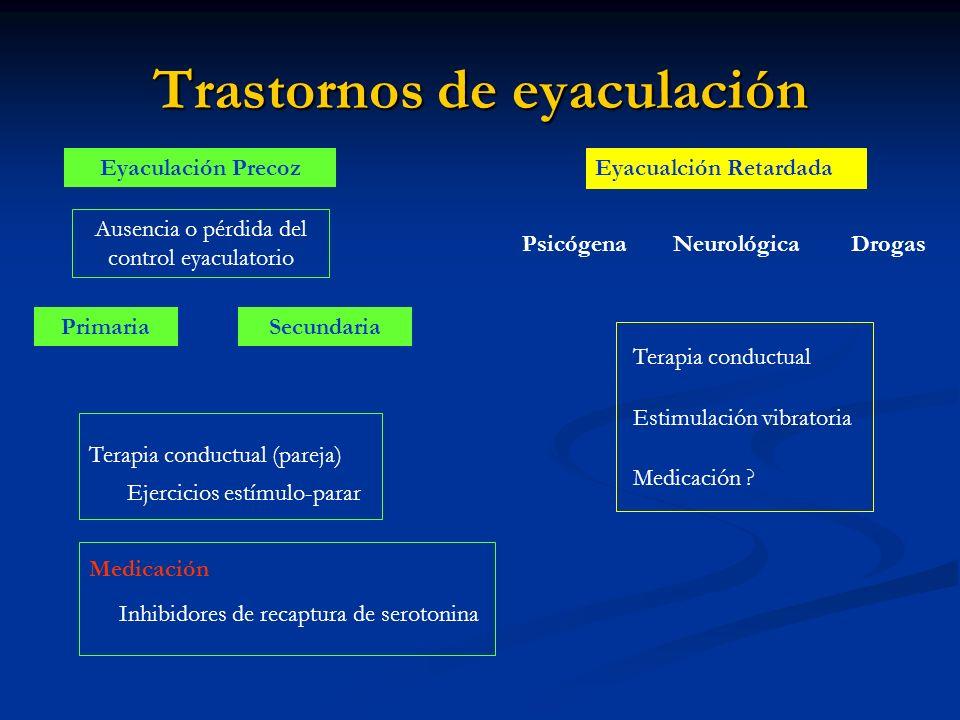 Trastornos de eyaculación
