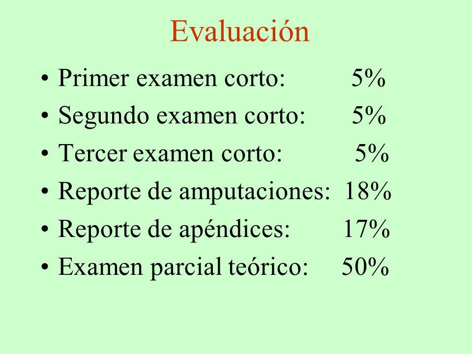 Evaluación Primer examen corto: 5% Segundo examen corto: 5%