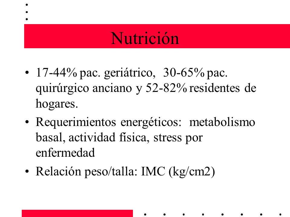 Nutrición 17-44% pac. geriátrico, 30-65% pac. quirúrgico anciano y 52-82% residentes de hogares.