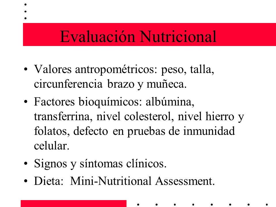Evaluación Nutricional