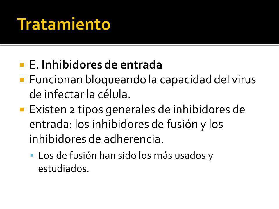 Tratamiento E. Inhibidores de entrada
