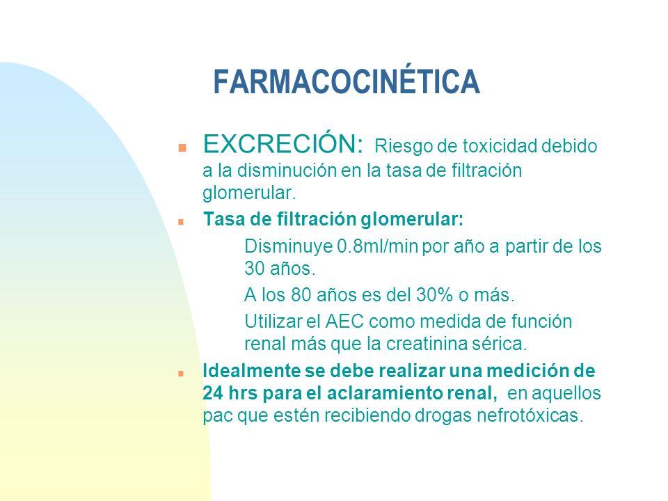 FARMACOCINÉTICAEXCRECIÓN: Riesgo de toxicidad debido a la disminución en la tasa de filtración glomerular.