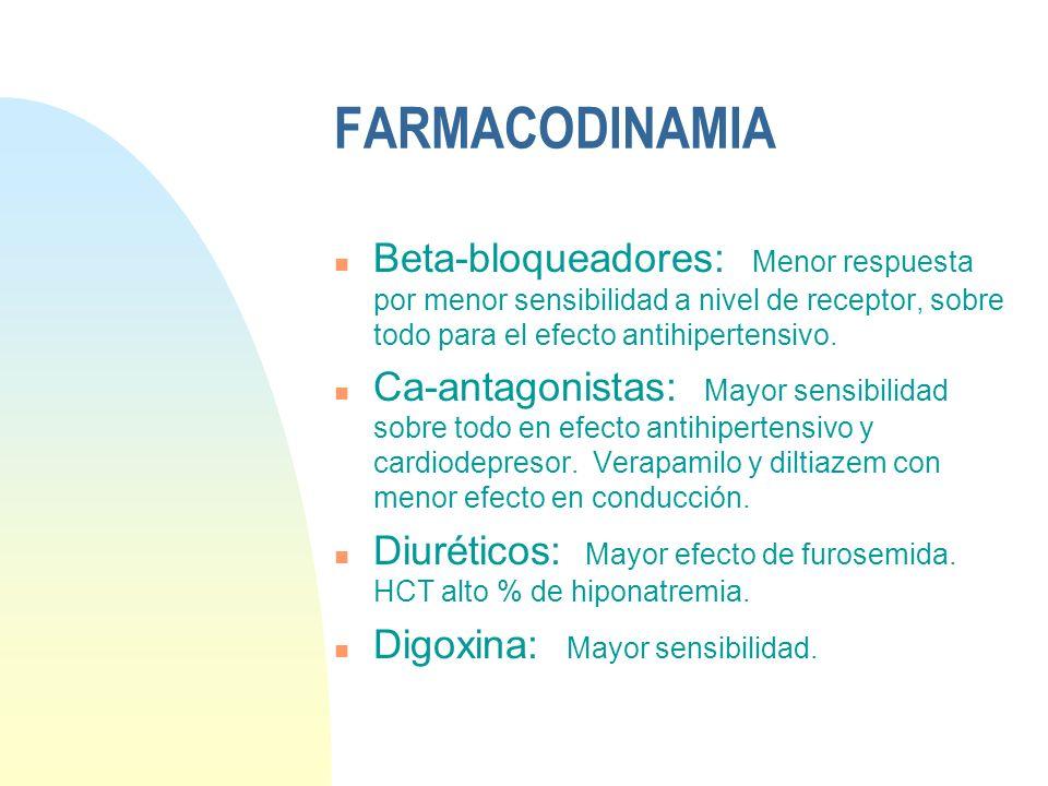 FARMACODINAMIA Beta-bloqueadores: Menor respuesta por menor sensibilidad a nivel de receptor, sobre todo para el efecto antihipertensivo.