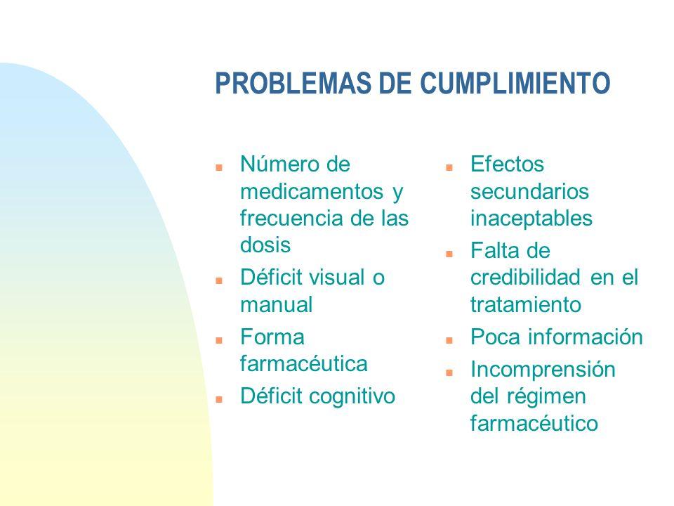 PROBLEMAS DE CUMPLIMIENTO