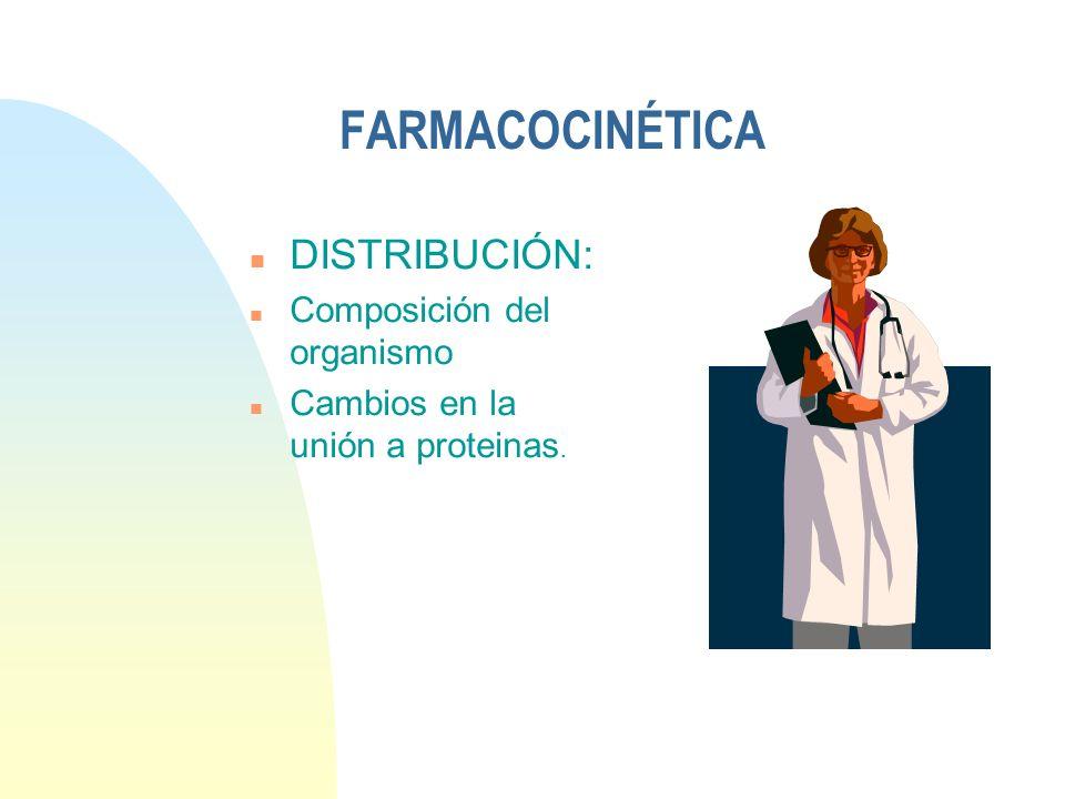 FARMACOCINÉTICA DISTRIBUCIÓN: Composición del organismo