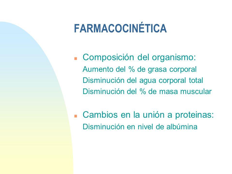 FARMACOCINÉTICA Composición del organismo: