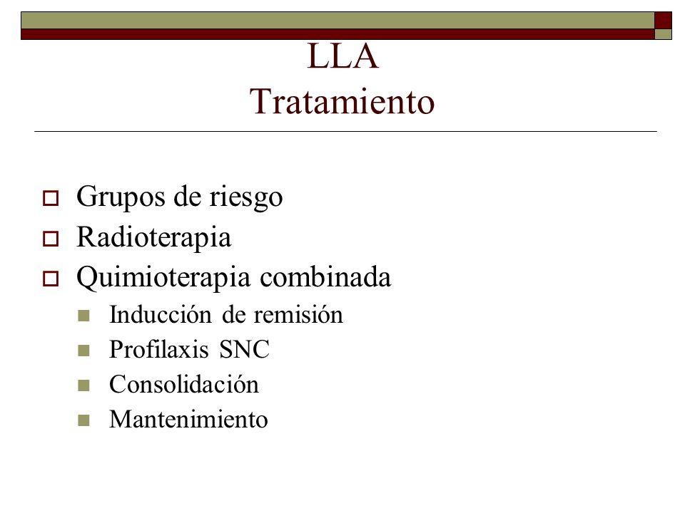 LLA Tratamiento Grupos de riesgo Radioterapia Quimioterapia combinada
