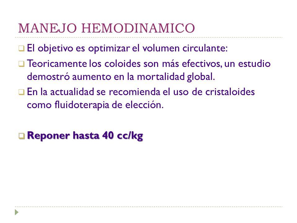 MANEJO HEMODINAMICO El objetivo es optimizar el volumen circulante: