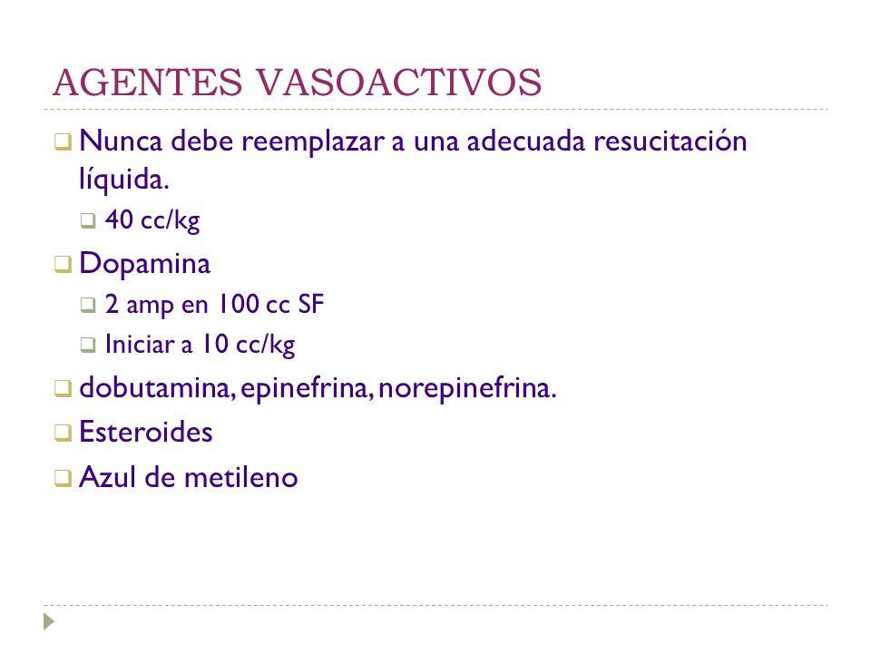 AGENTES VASOACTIVOS Nunca debe reemplazar a una adecuada resucitación líquida. 40 cc/kg. Dopamina.
