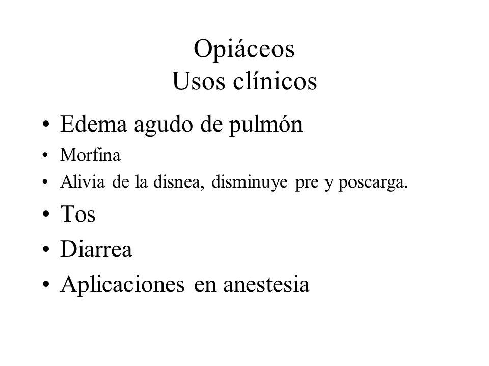 Opiáceos Usos clínicos
