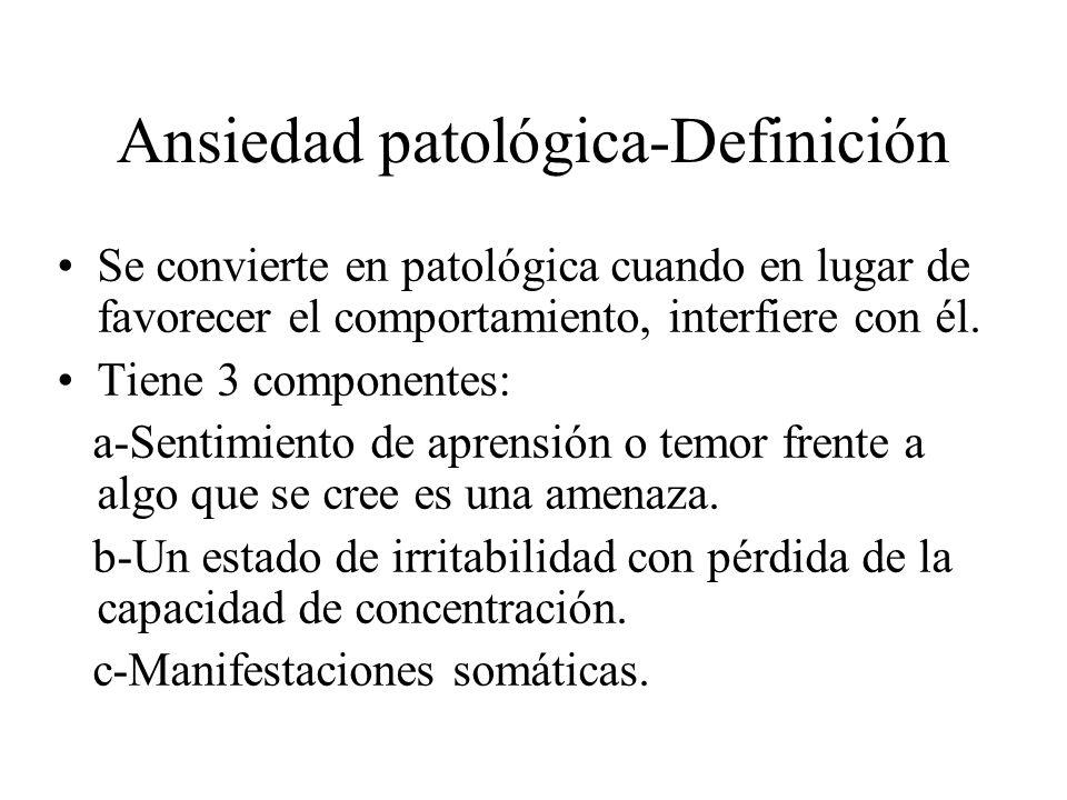 Ansiedad patológica-Definición