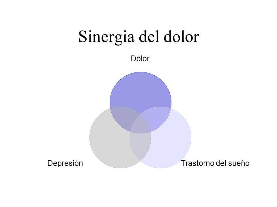 Sinergia del dolor