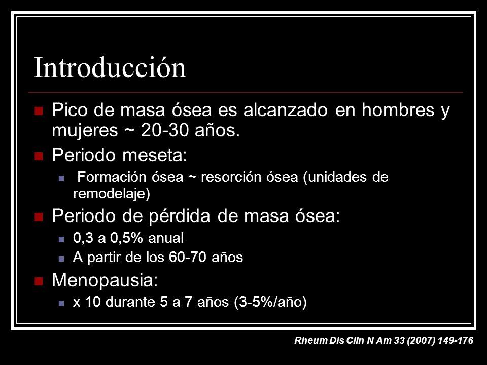 Introducción Pico de masa ósea es alcanzado en hombres y mujeres ~ 20-30 años. Periodo meseta: