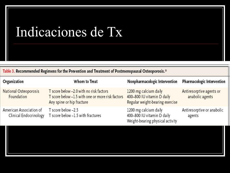 Indicaciones de Tx