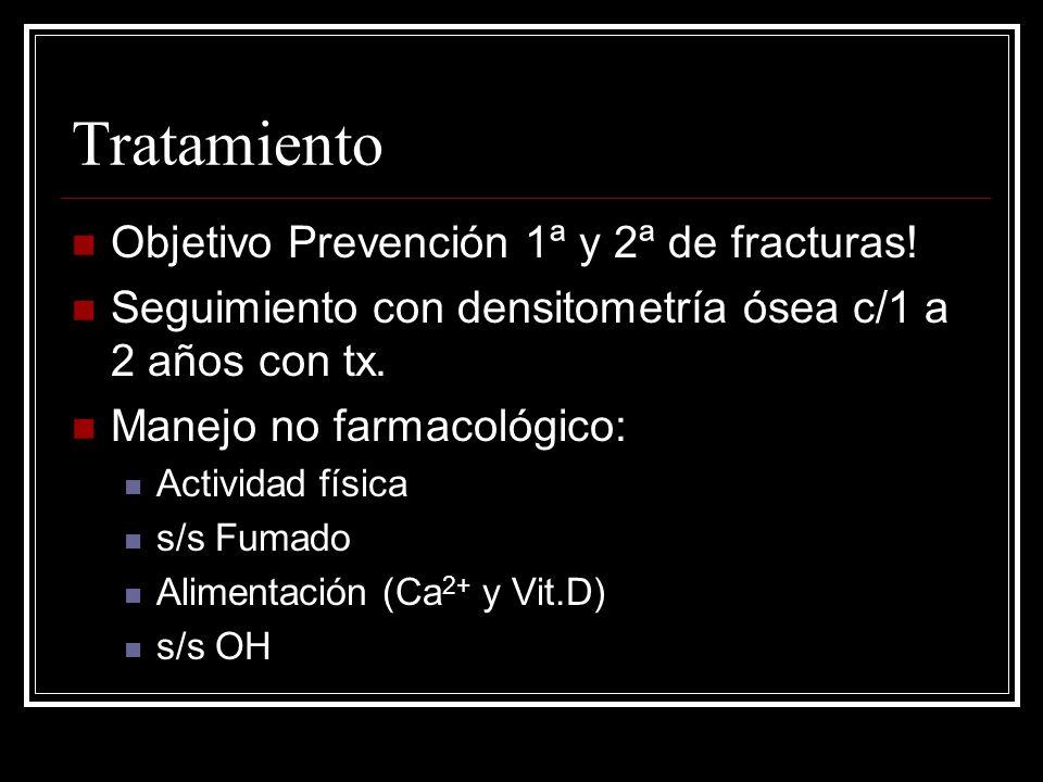 Tratamiento Objetivo Prevención 1ª y 2ª de fracturas!