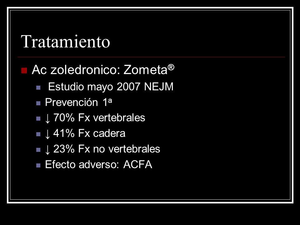 Tratamiento Ac zoledronico: Zometa® Estudio mayo 2007 NEJM