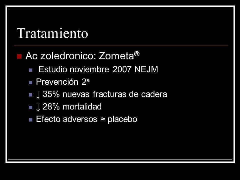 Tratamiento Ac zoledronico: Zometa® Estudio noviembre 2007 NEJM