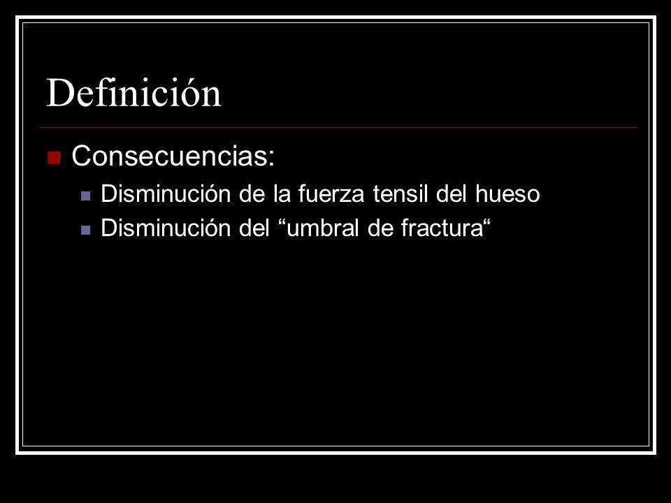 Definición Consecuencias: Disminución de la fuerza tensil del hueso